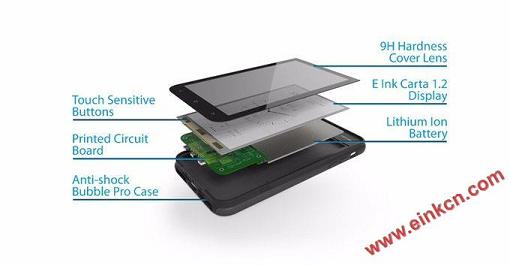 We source for the best materials in the world to construct the InkCase i7 Plus