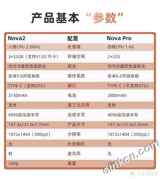文石boox nova 2使用测评,感受及一些使用方法干货