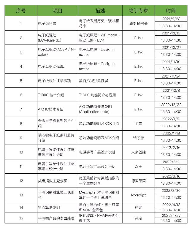 """电子纸产业联盟第一课:电子纸产业""""芝士沙龙""""上线开箱"""