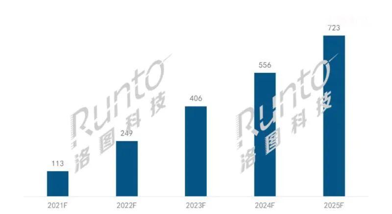 行业分析数据:电子纸发明专利中国占比近8成